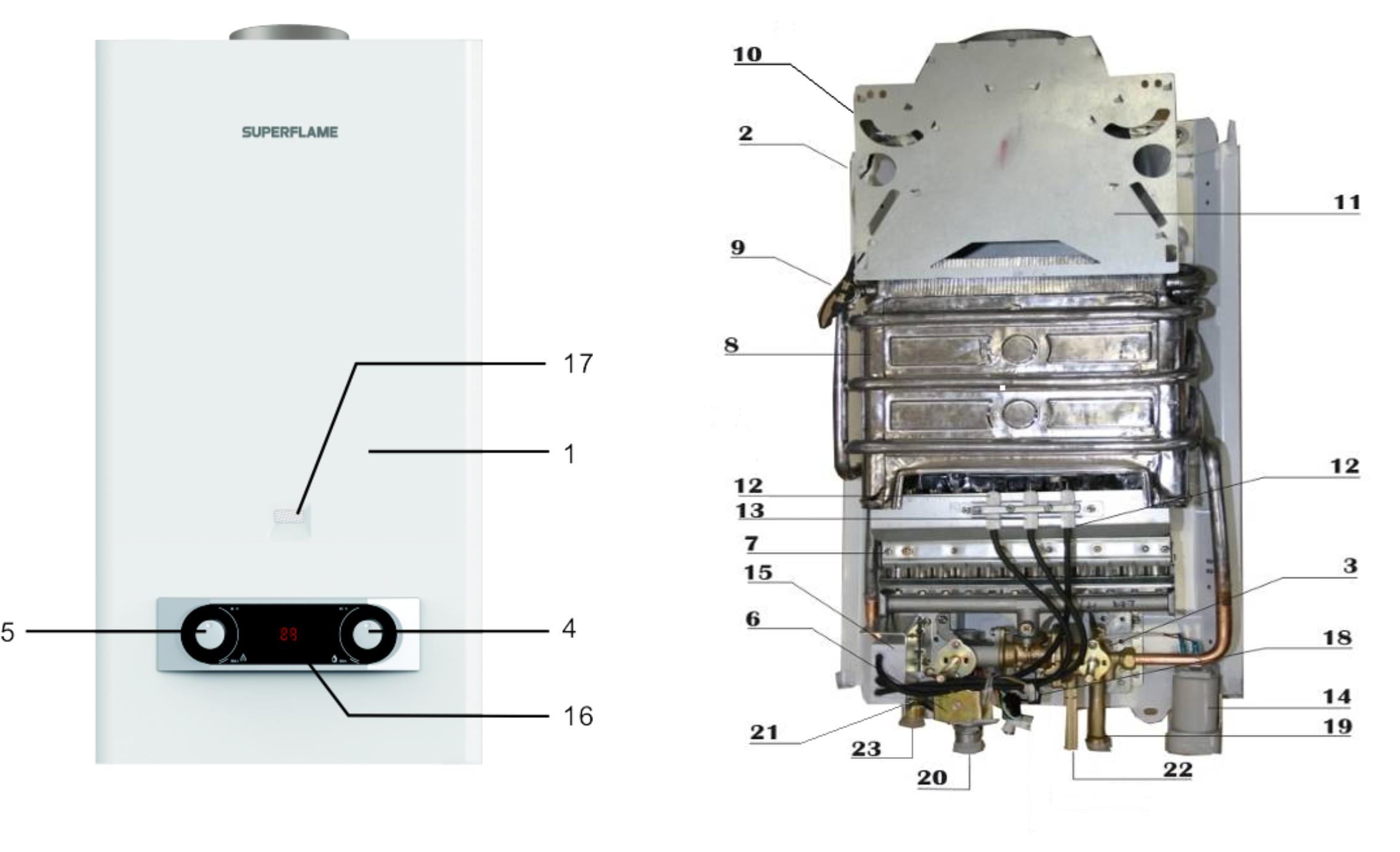 Конструкция газового водонагревателя