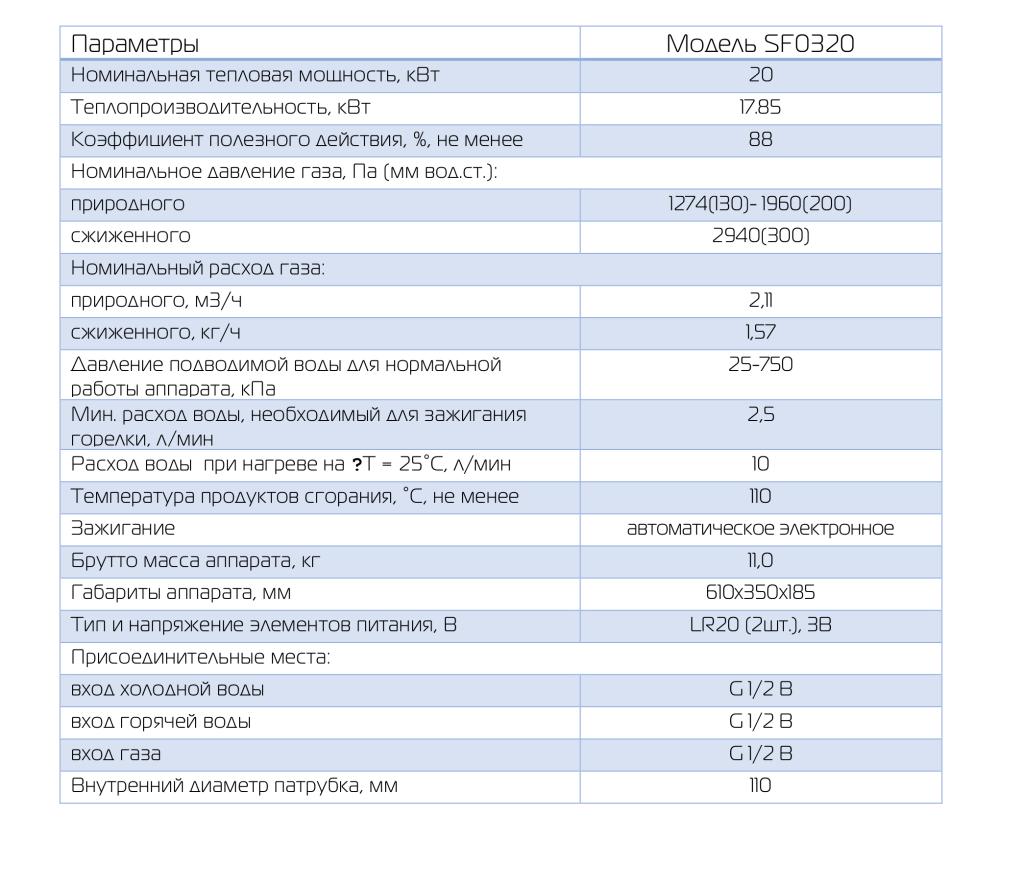 sf0320_tehnicheskie_harakteristiki