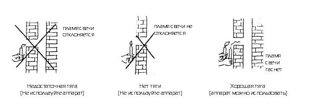 proverka_tyagi_dimohoda